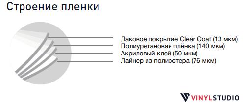 состав пленки